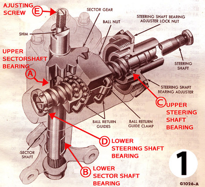 Sterring Gearbox 01 .jpg